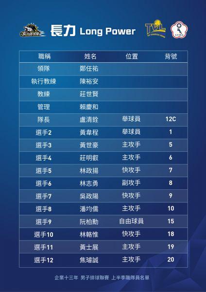 企排13年長力球員名單。