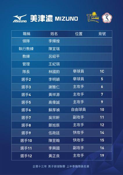 企排13年美津濃男排隊名單。