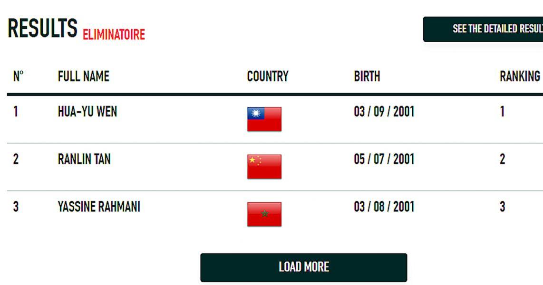 中華民國青天白日滿地紅國旗飄揚在世界中學運動會官網。截取自大會官網。