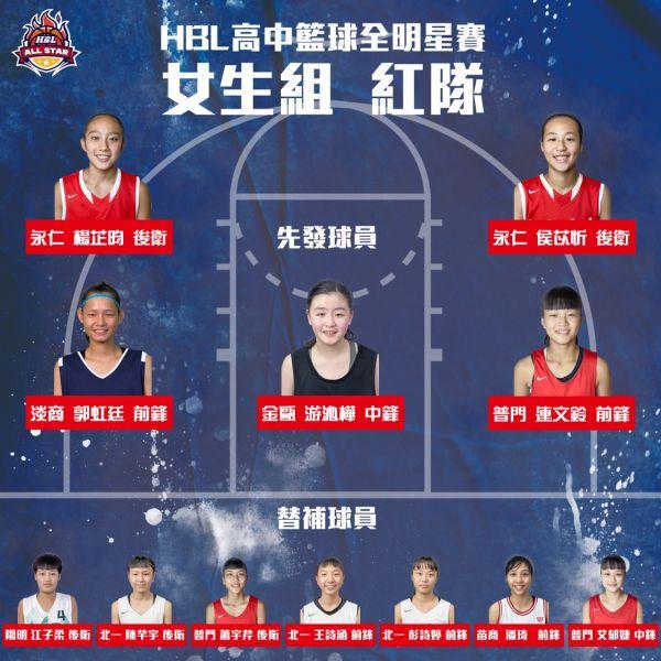 女生組紅隊球員名單。大會提供
