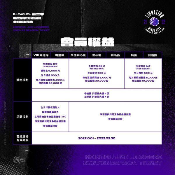 攻城獅球團結合貼心球迷福利與季票席位 專攻獅紫軍鐵粉。官方提供