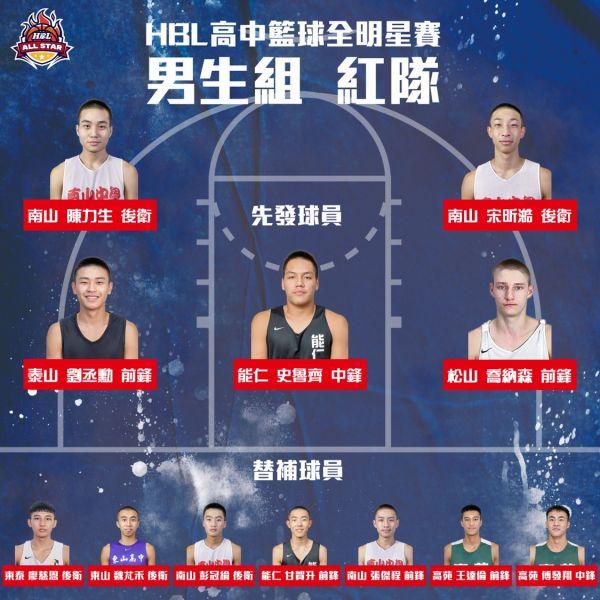 男生組紅隊球員名單。官方提供
