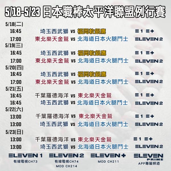 0518_0523 日本職棒單週預告 多場。官方提供