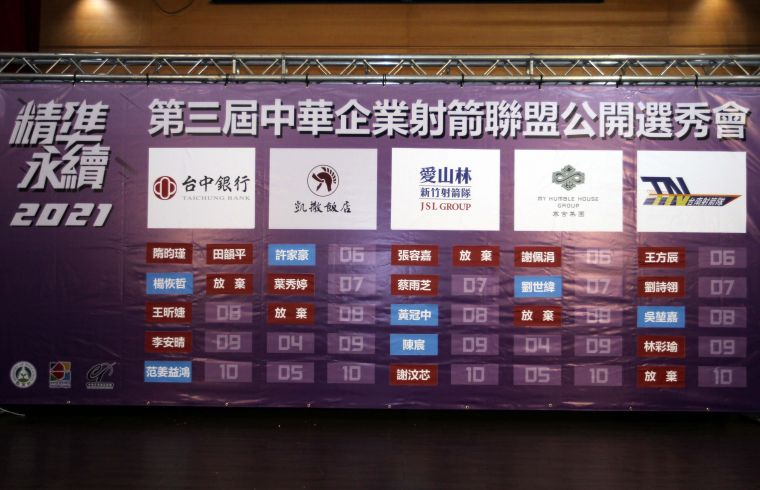 中華企業射箭聯賽3年選秀結果。中華企業射箭聯盟/提供。