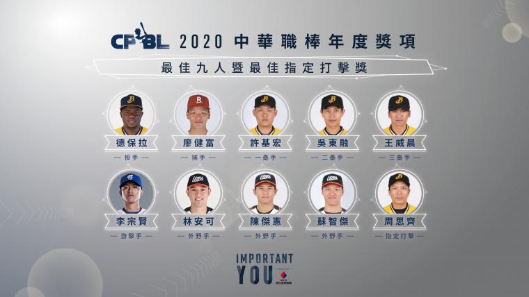 2020中華職棒最佳九人暨最佳指定打擊獎。官方提供