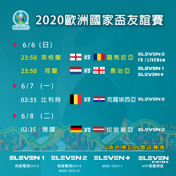 UEFA EURO 2020 歐洲國家盃友誼賽(MD4)。官方提供